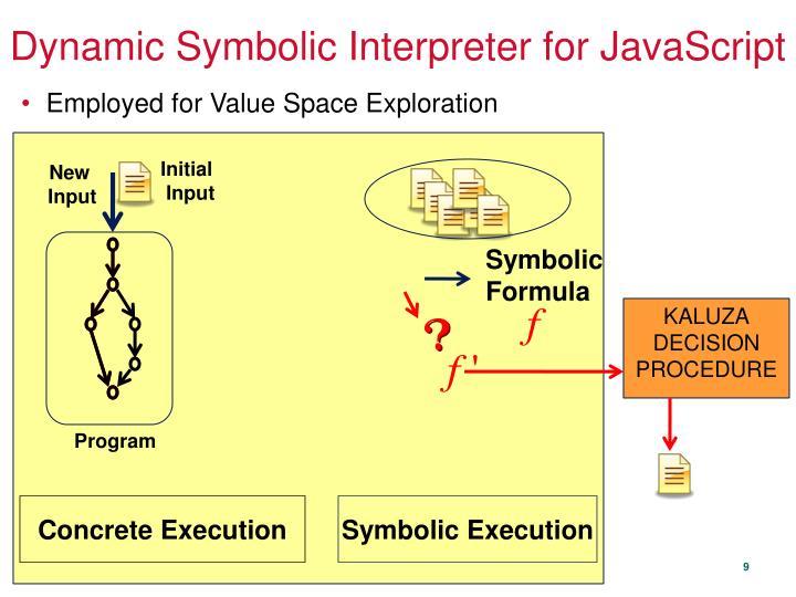 Dynamic Symbolic Interpreter for JavaScript