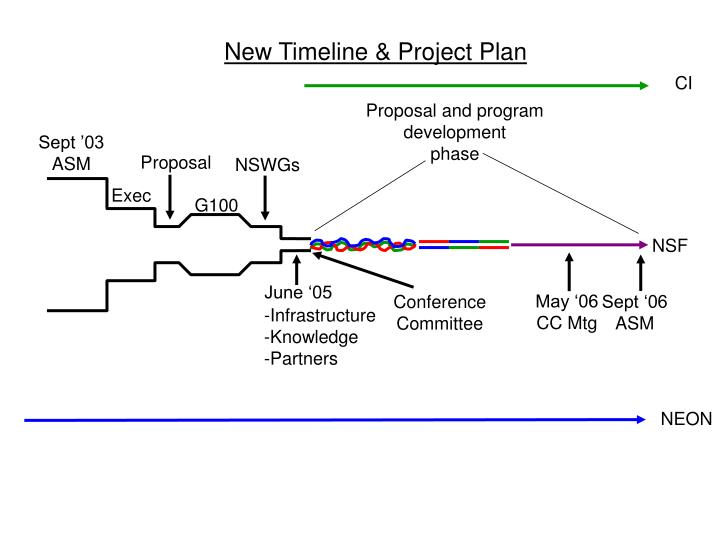 New Timeline & Project Plan