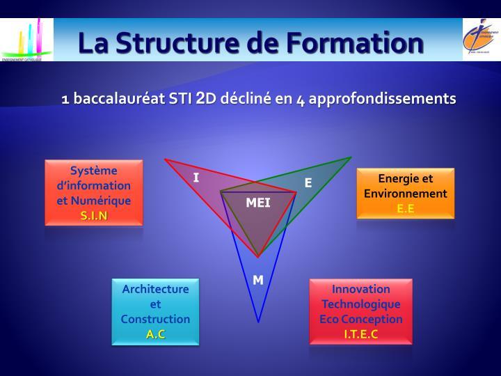 La Structure de Formation