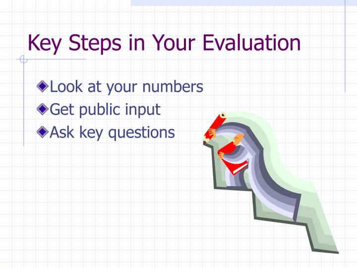 Key Steps in Your Evaluation