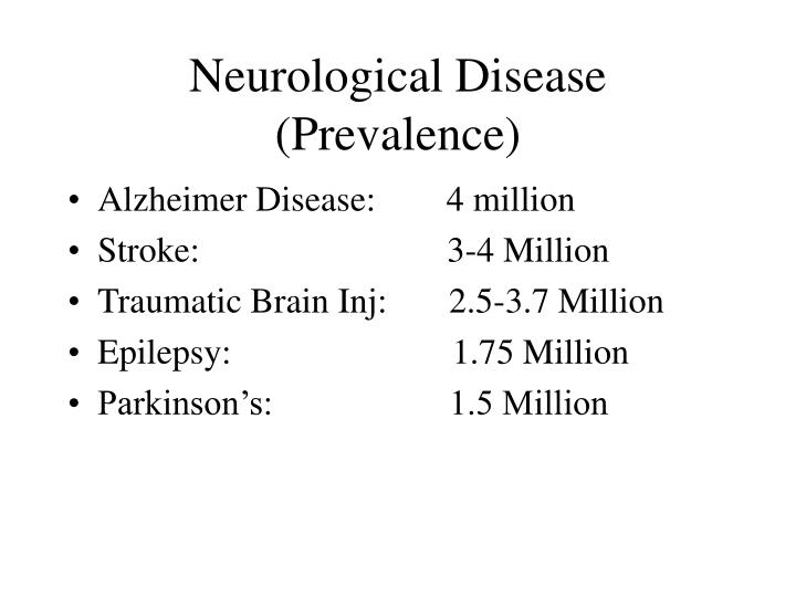 Neurological Disease