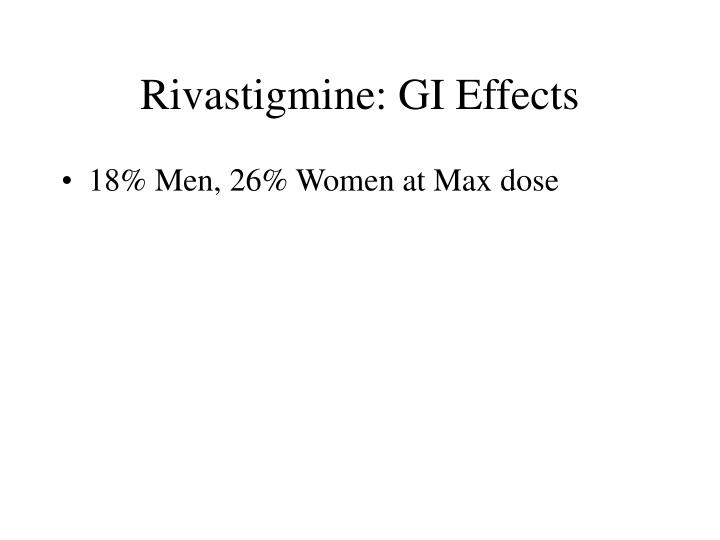 Rivastigmine: GI Effects