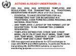 actions already undertaken 1