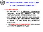 cbs defined constraints for the migration to table driven codes bufr crex
