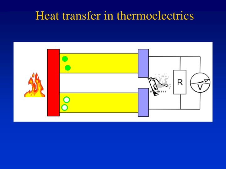 Heat transfer in thermoelectrics