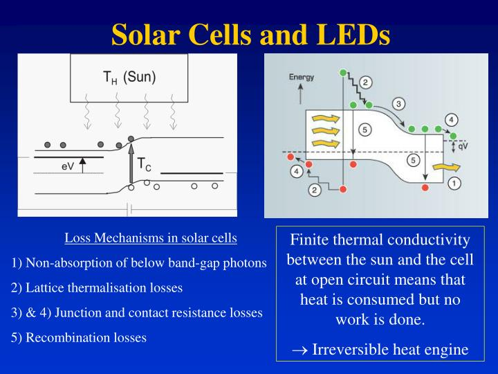 Solar Cells and LEDs