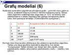 graf modeliai 6