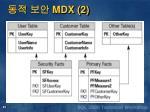 mdx 2