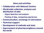 aims and activities