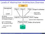 levels of abstraction architecture overview