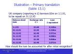 illustration primary translation table 13 1