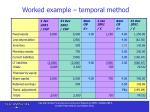 worked example temporal method2