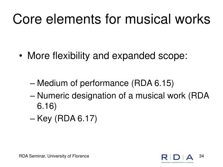 Core elements for musical works