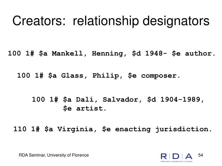 Creators:  relationship designators