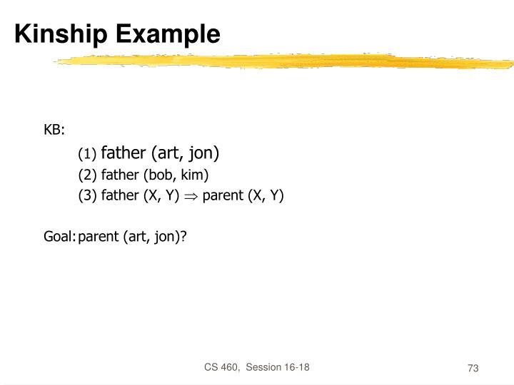 Kinship Example