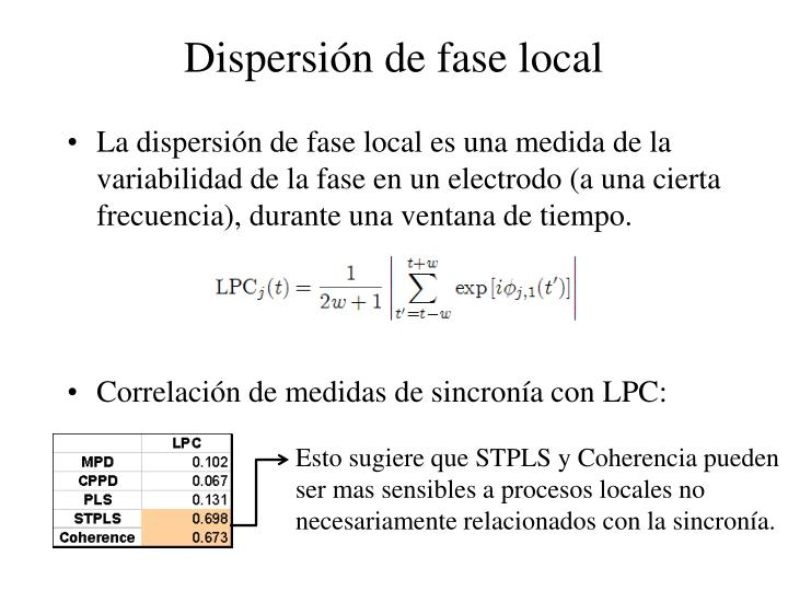 Dispersión de fase local
