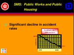sms public works and p ublic h ousing