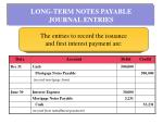 long term notes payable journal entries