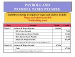 payroll and payroll taxes payable