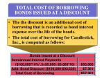 total cost of borrowing bonds issued at a discount