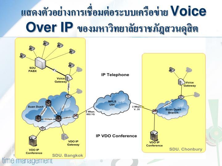 แสดงตัวอย่างการเชื่อมต่อระบบเครือข่าย