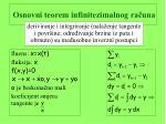 osnovni teorem infinitezimalnog ra una