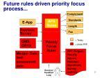future rules driven priority focus process
