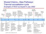 shared visions new pathways triennial accreditation cycle example of hco surveyed in july 2002
