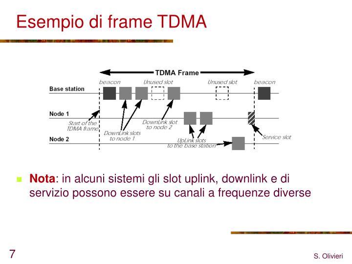 Esempio di frame TDMA