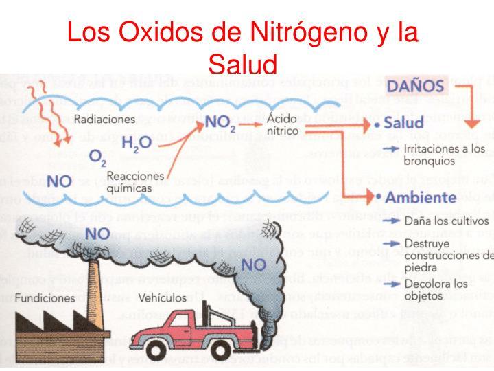Los Oxidos de Nitrógeno y la Salud