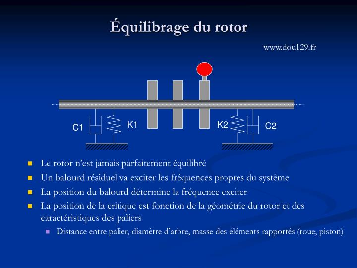 Équilibrage du rotor