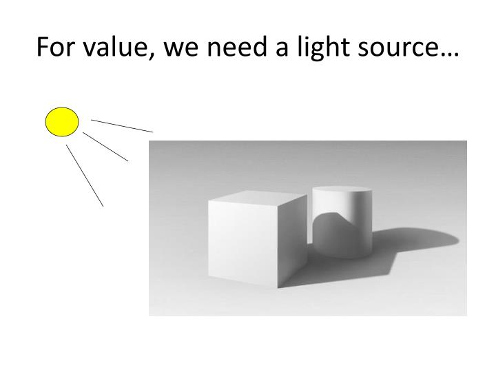 For value, we need a light source…