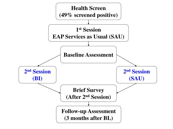 Health Screen