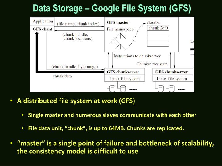 Data Storage – Google File System (GFS)