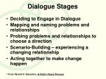 dialogue stages