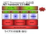 net framework1