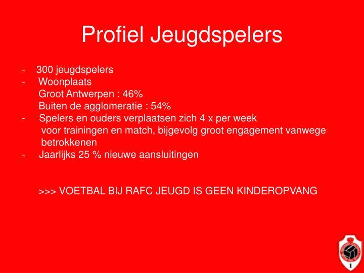 Profiel Jeugdspelers
