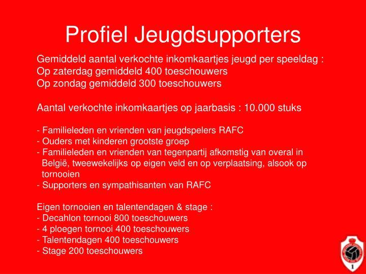 Profiel Jeugdsupporters