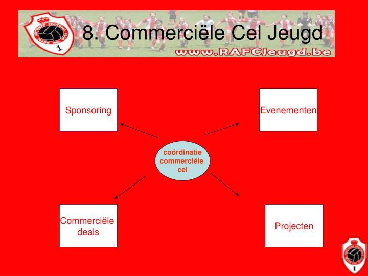 8. Commerciële Cel Jeugd