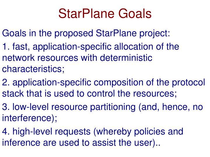 StarPlane Goals