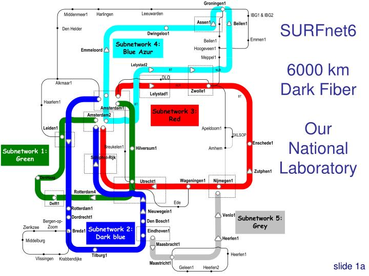 Surfnet6 6000 km dark fiber our national laboratory