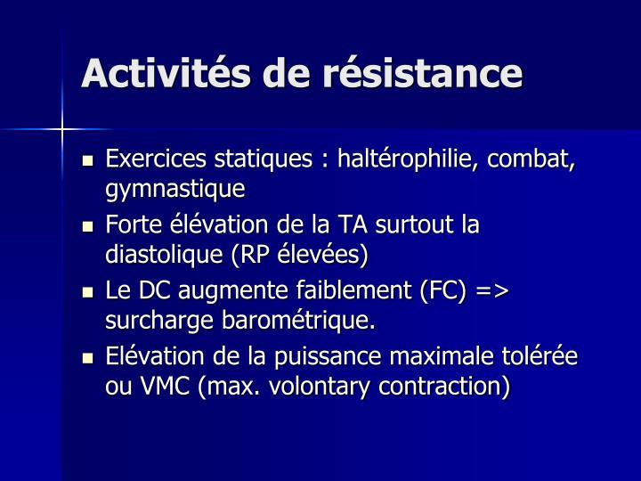 Activités de résistance