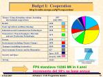 budget i cooperation http cordis europa eu fp7 cooperation