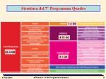 struttura del 7 programma quadro