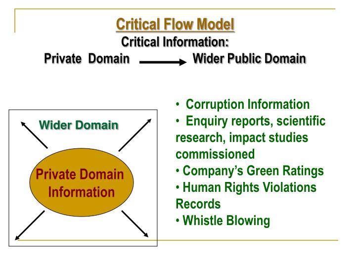 Critical Flow Model