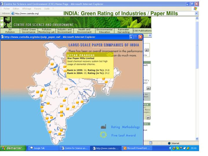 INDIA: Green Rating of Industries / Paper Mills
