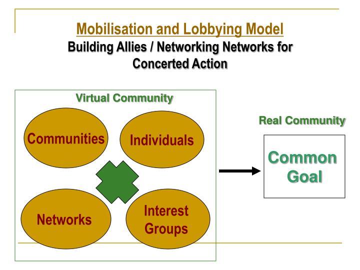 Mobilisation and Lobbying Model