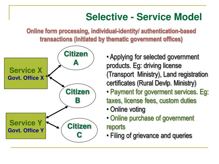 Selective - Service Model