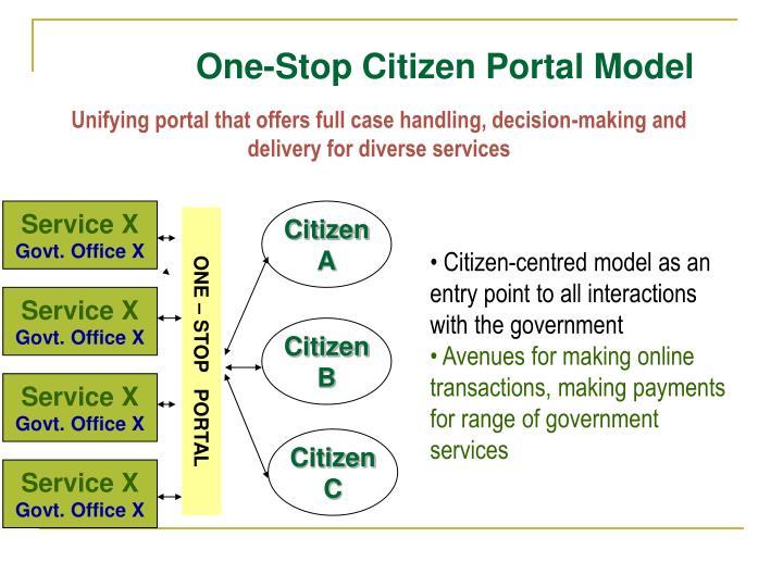 One-Stop Citizen Portal Model
