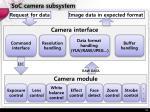 soc camera subsystem1